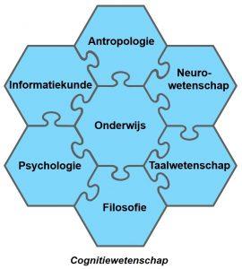 Cognitiewetenschap